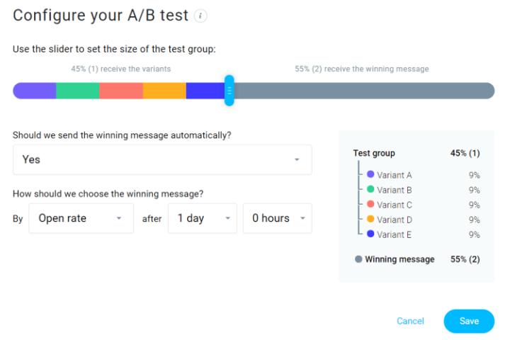 GetResponse A/B Testing configuration